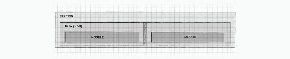 Структура секции Divi Builder
